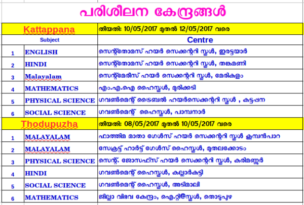 HS Trng Centres.png